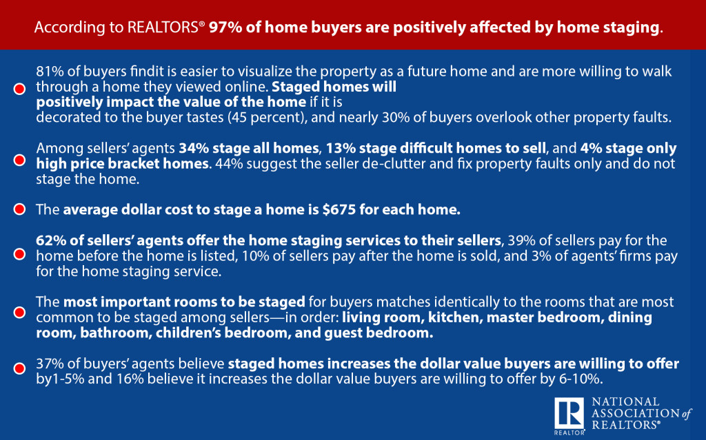 may_2016 home staging (2)